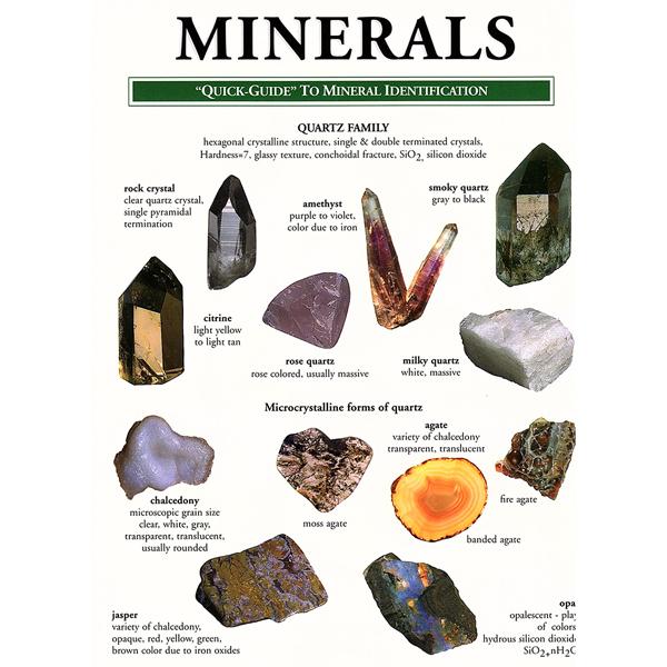 minerals pocket guide 3