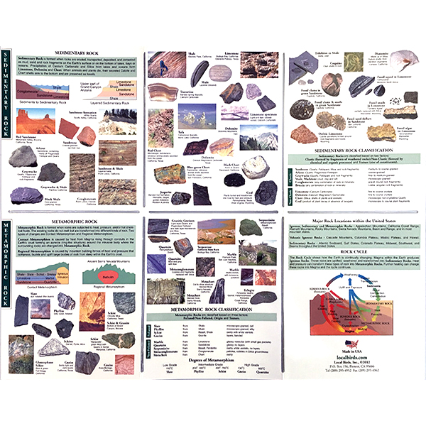 Local Rocks of Northern California Pocket-Guide 2