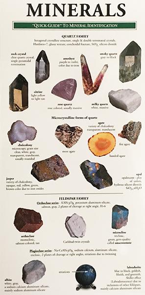 minerals pocket-guide 2