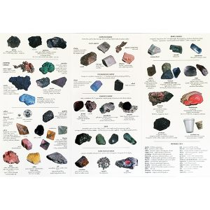 Minerals Field Guide