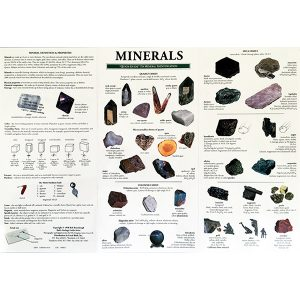 Minerals Field Guide