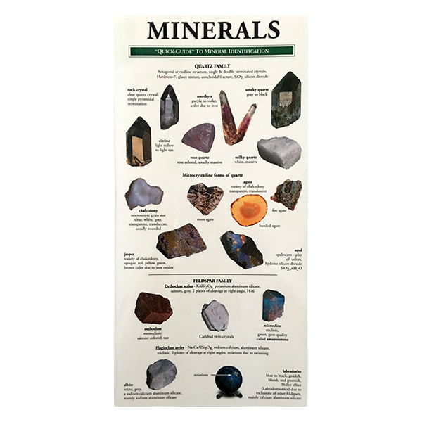 Minerals of Northern California Pocket-Guide 4